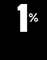 Holigreen membre de 1% pour la Planète